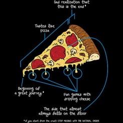 تیشرت Pizza Explained